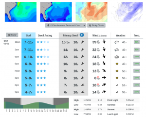 Kill Devil Hills surf forecast via MagicSeaweed.com